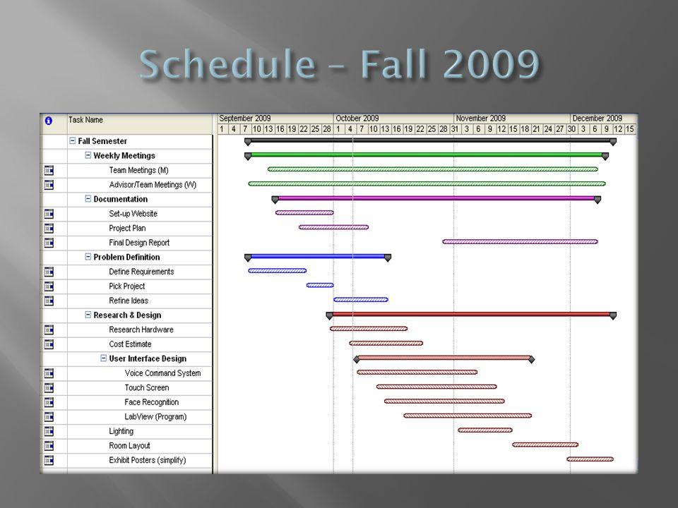 Schedule – Fall 2009