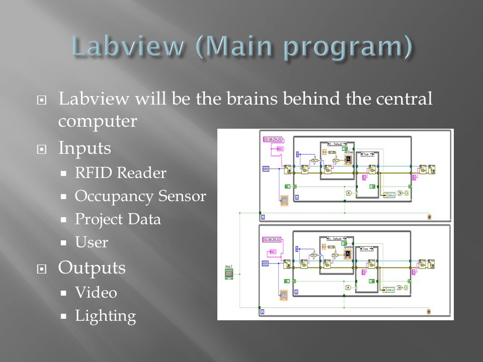 Labview (Main program)