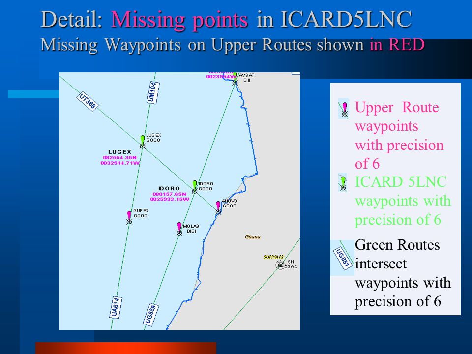 Detail: Missing points in ICARD5LNC Missing Waypoints on Upper Routes shown in RED