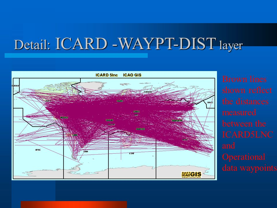 Detail: ICARD -WAYPT-DIST layer