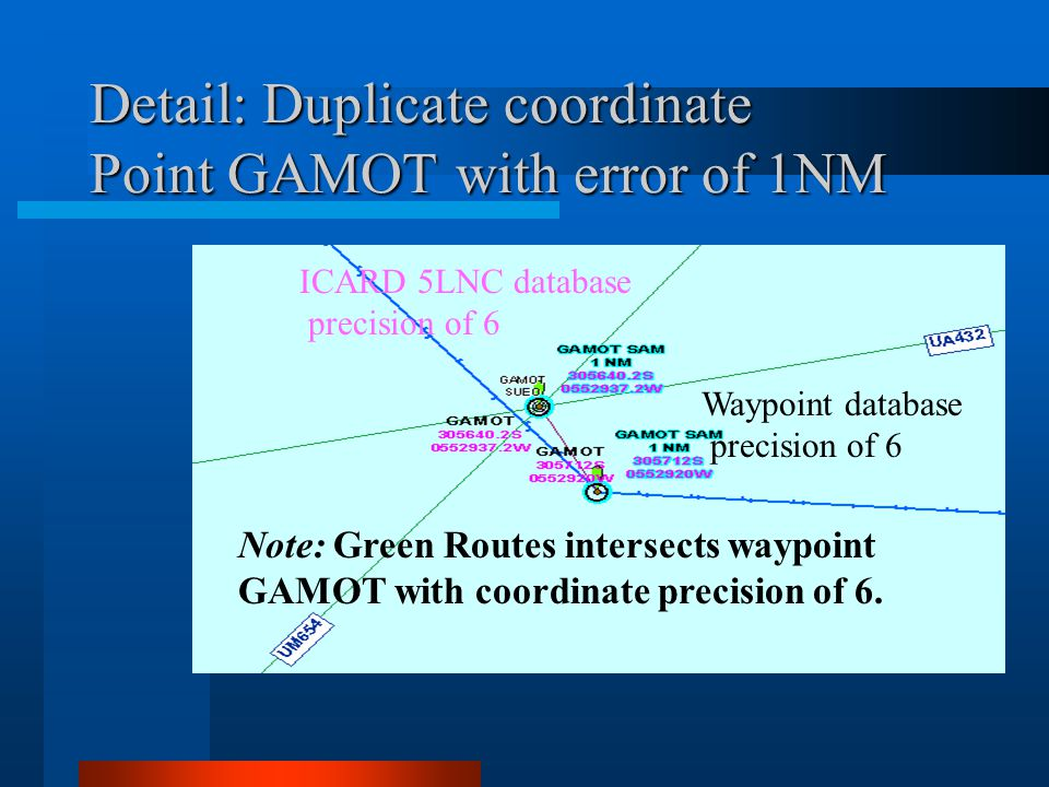 Detail: Duplicate coordinate Point GAMOT with error of 1NM