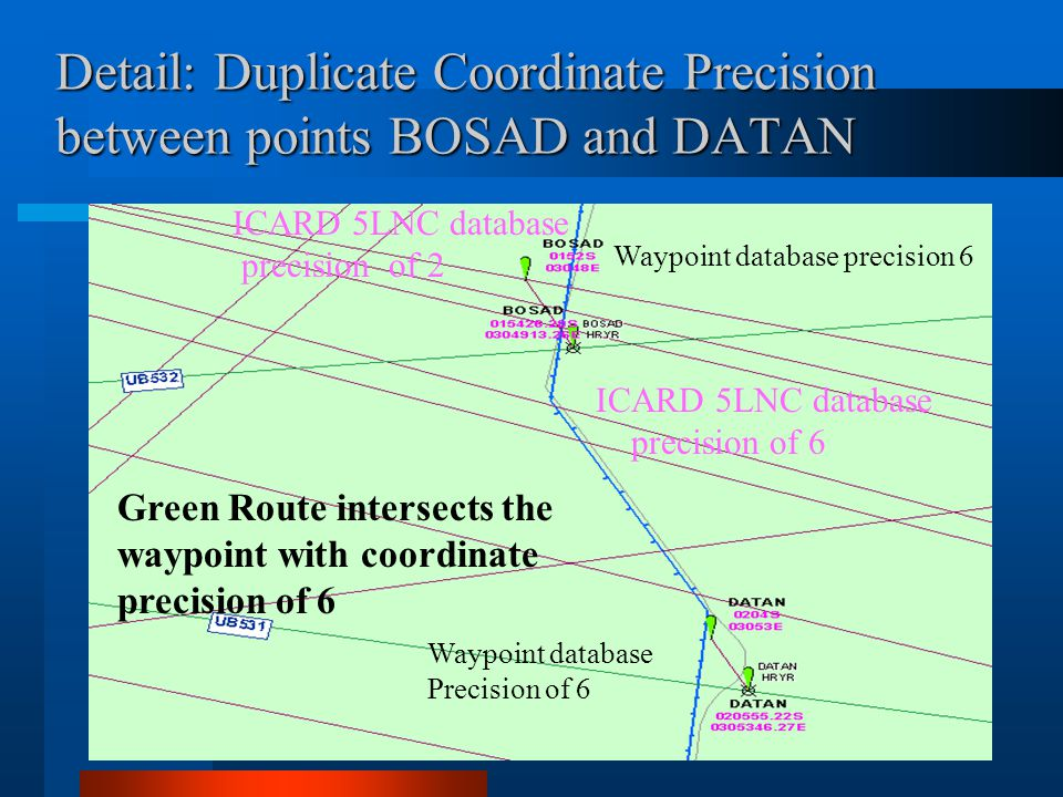 Detail: Duplicate Coordinate Precision between points BOSAD and DATAN