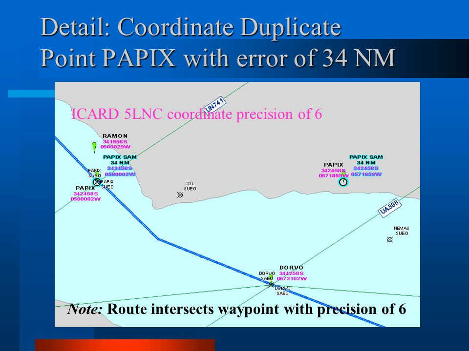 Detail: Coordinate Duplicate Point PAPIX with error of 34 NM