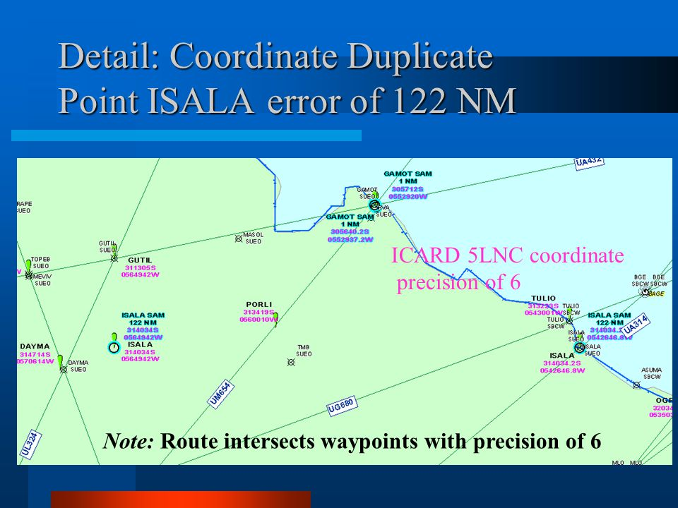 Detail: Coordinate Duplicate Point ISALA error of 122 NM