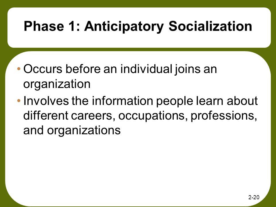 Phase 1: Anticipatory Socialization