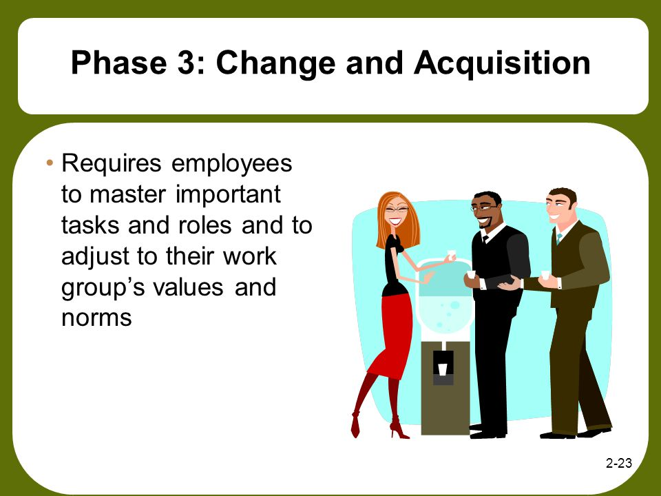 how employee socialization tactics aid adjustment Socialisation strategy causes better results in terms of newcomer adjustment   the identity recognition of the new employee and the new employee's support by .