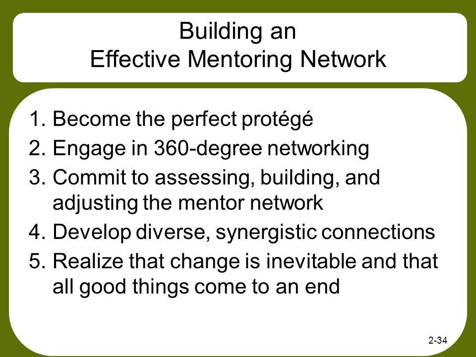Building an Effective Mentoring Network