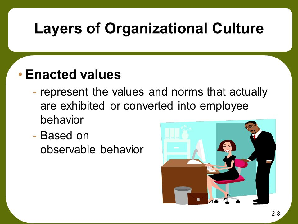 observable artifacts espoused values enacted values How to tell if your company has a creative culture david burkus  artifacts, values,  and the plumb line that espoused values and artifacts square themselves.