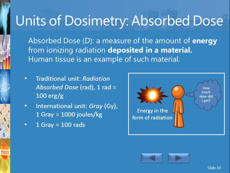 Units of Dosimetry: Absorbed Dose