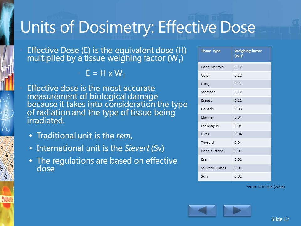 Units of Dosimetry: Effective Dose