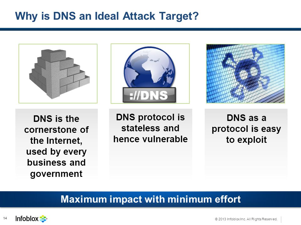 Why is DNS an Ideal Attack Target