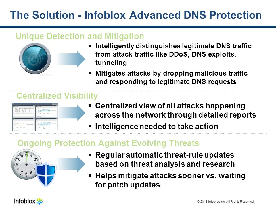 The Solution - Infoblox Advanced DNS Protection