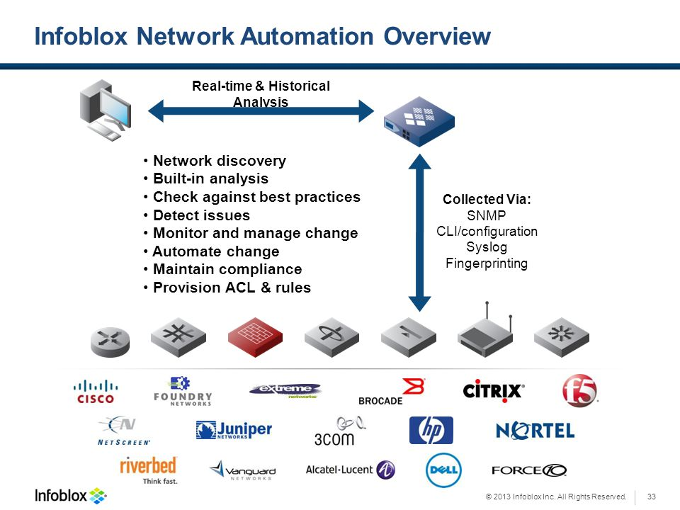 Infoblox Network Automation Overview
