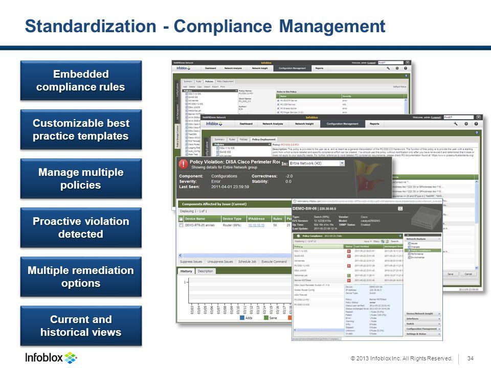 Standardization - Compliance Management