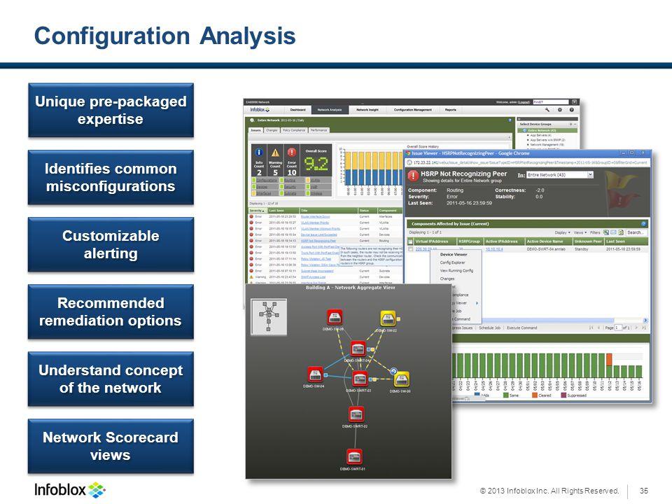 Configuration Analysis