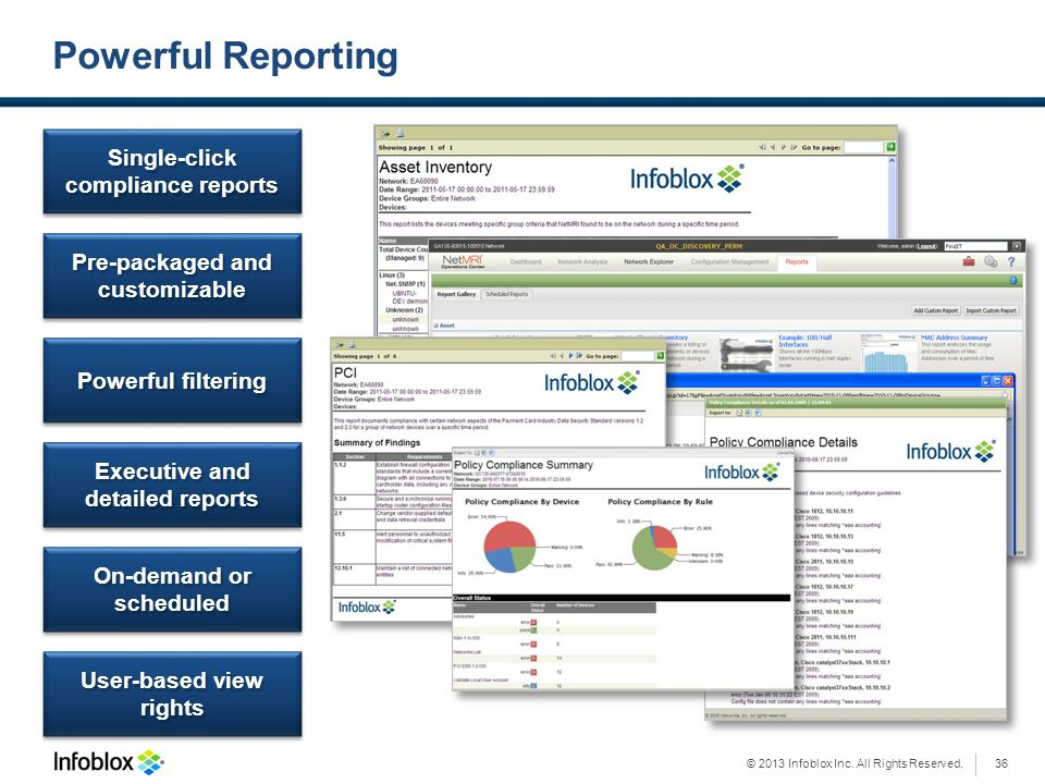 Powerful Reporting Single-click compliance reports