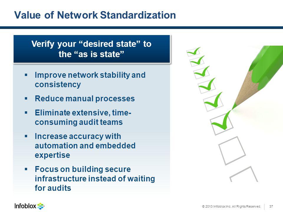 Value of Network Standardization