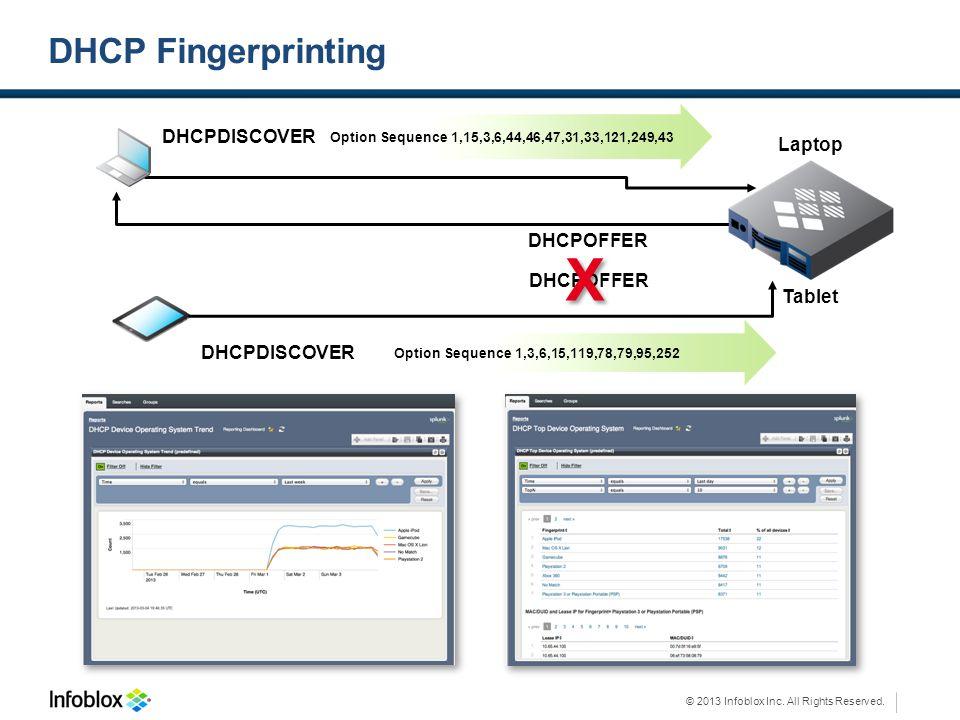 X DHCP Fingerprinting DHCPDISCOVER Laptop DHCPOFFER DHCPOFFER Tablet