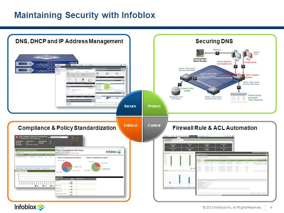 Maintaining Security with Infoblox
