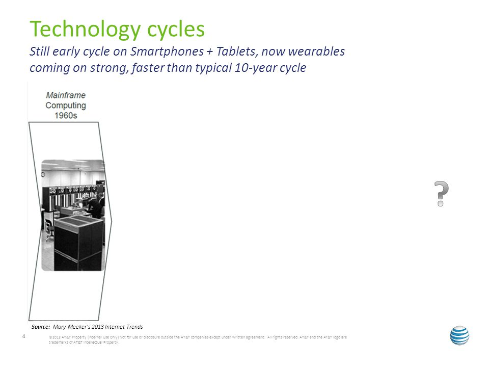 Technology cycles Still early cycle on Smartphones + Tablets, now wearables coming on strong, faster than typical 10-year cycle