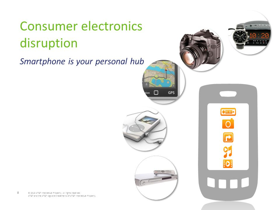 Consumer electronics disruption