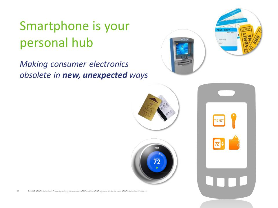 Smartphone is your personal hub