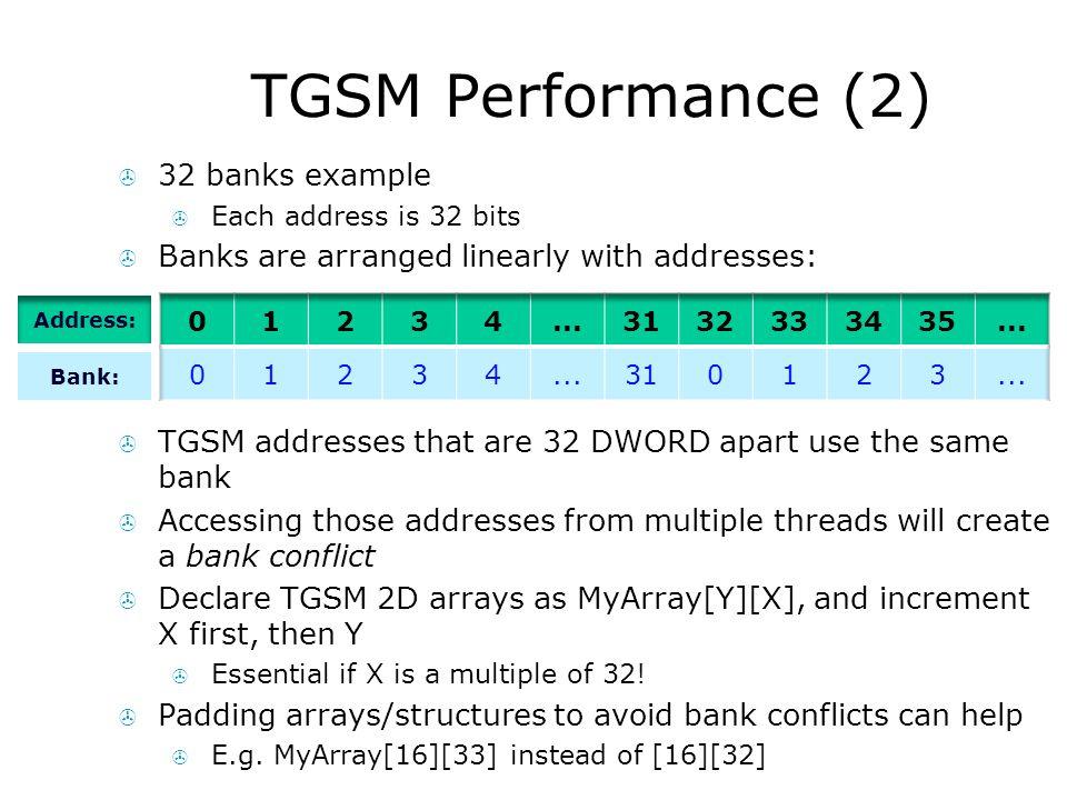 TGSM Performance (2) 32 banks example
