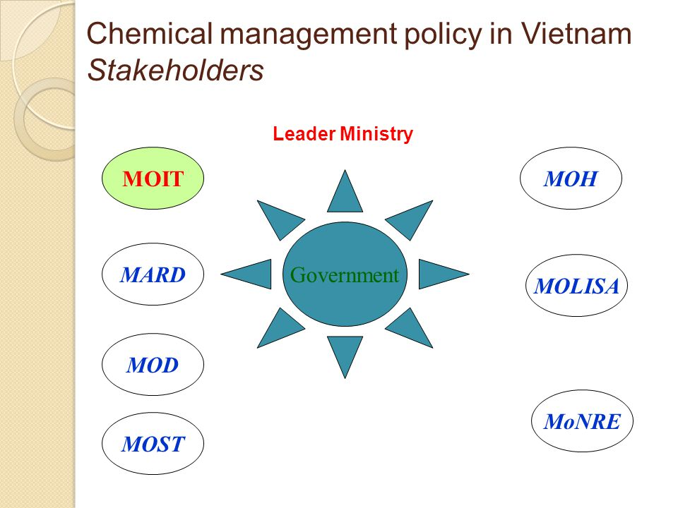 Chemical management policy in Vietnam Stakeholders