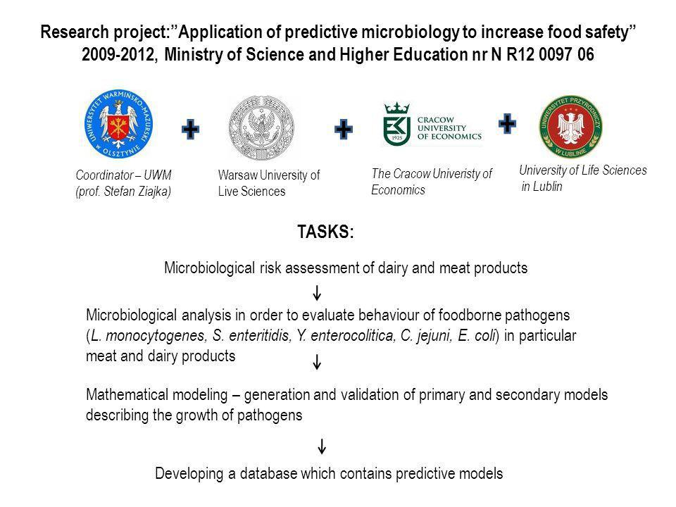 Microbiological risk assessment of dairy and meat products