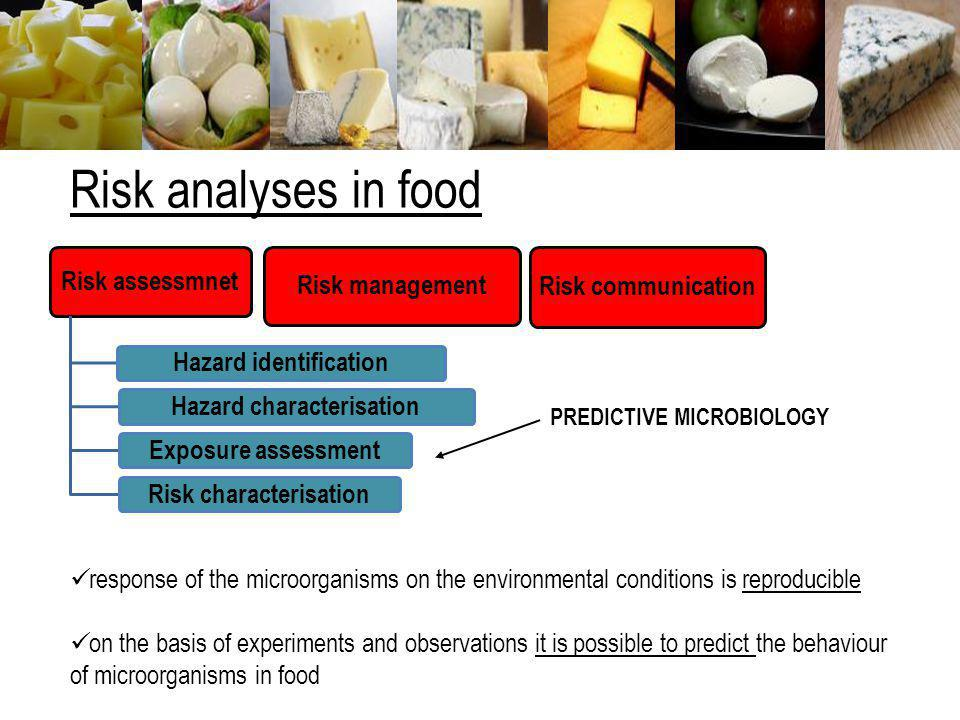Hazard identification Hazard characterisation Risk characterisation