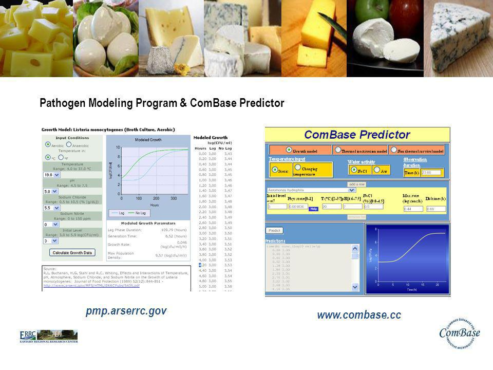 Pathogen Modeling Program & ComBase Predictor
