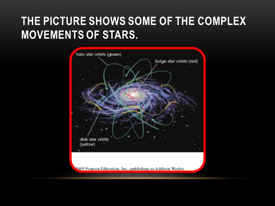 The picture shows some of the complex movements of stars.