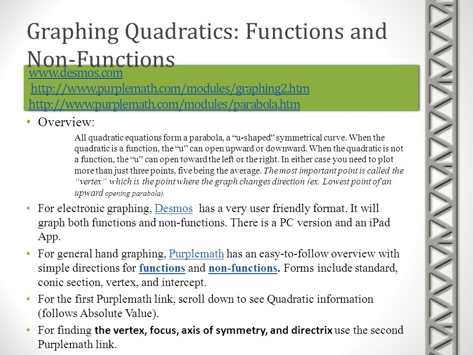 Graphing Quadratics: Functions and Non-Functions