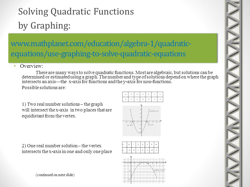 Solving Quadratic Functions by Graphing: