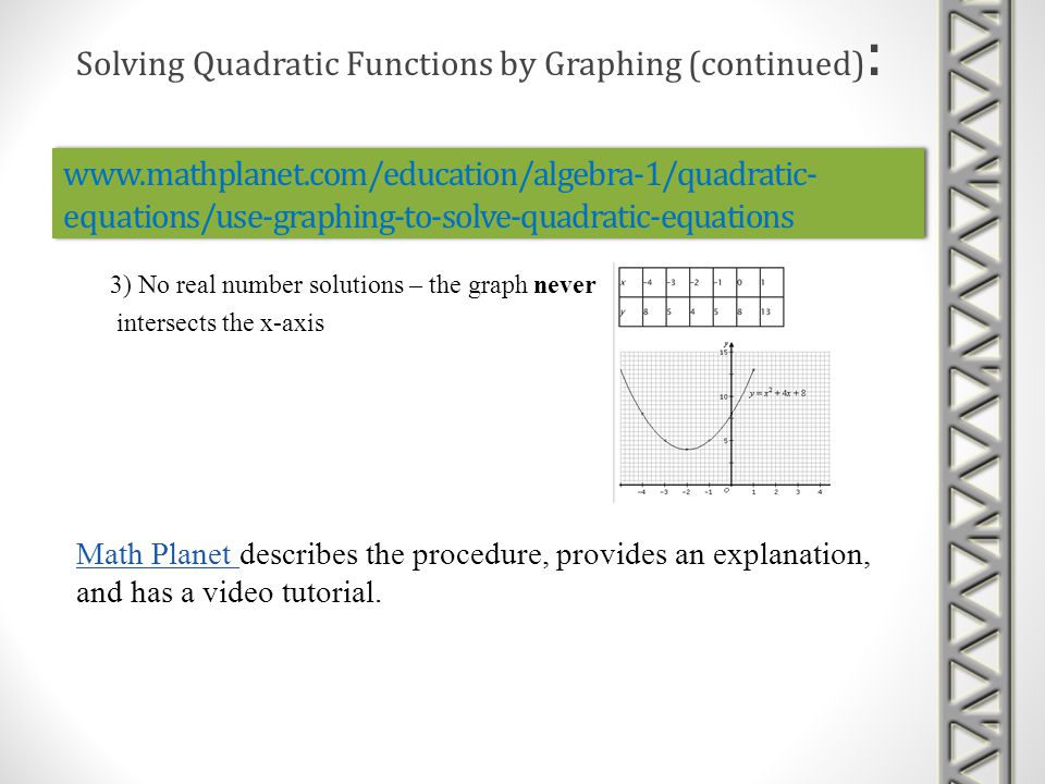 Solving Quadratic Functions by Graphing (continued):