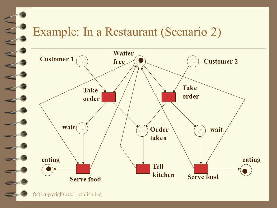 Example: In a Restaurant (Scenario 2)