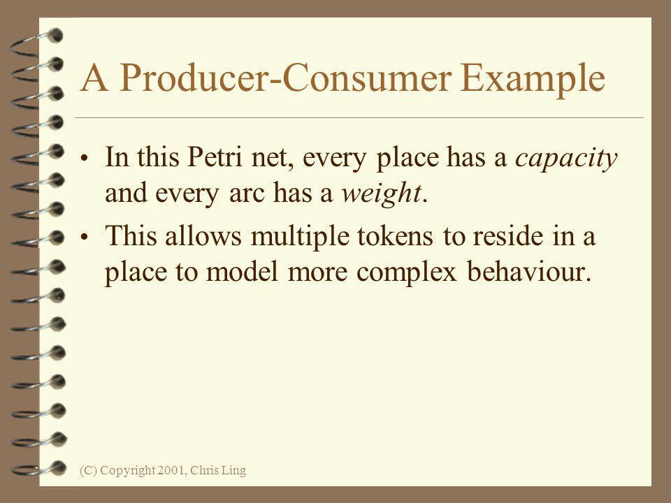 A Producer-Consumer Example