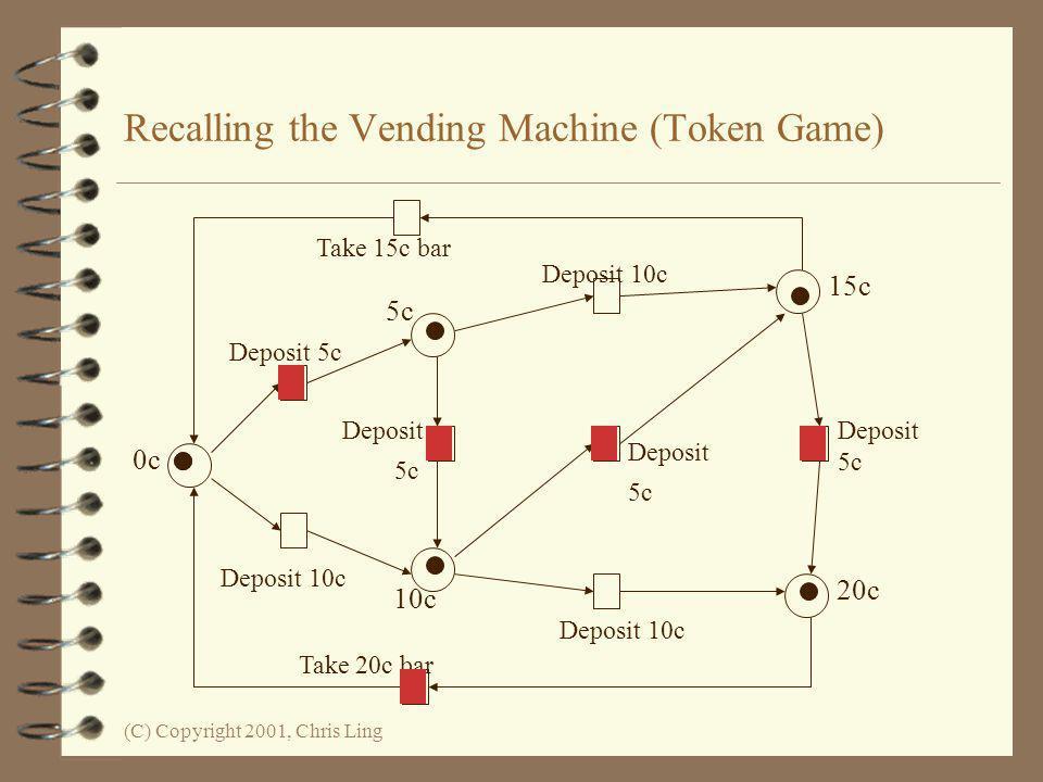 Recalling the Vending Machine (Token Game)