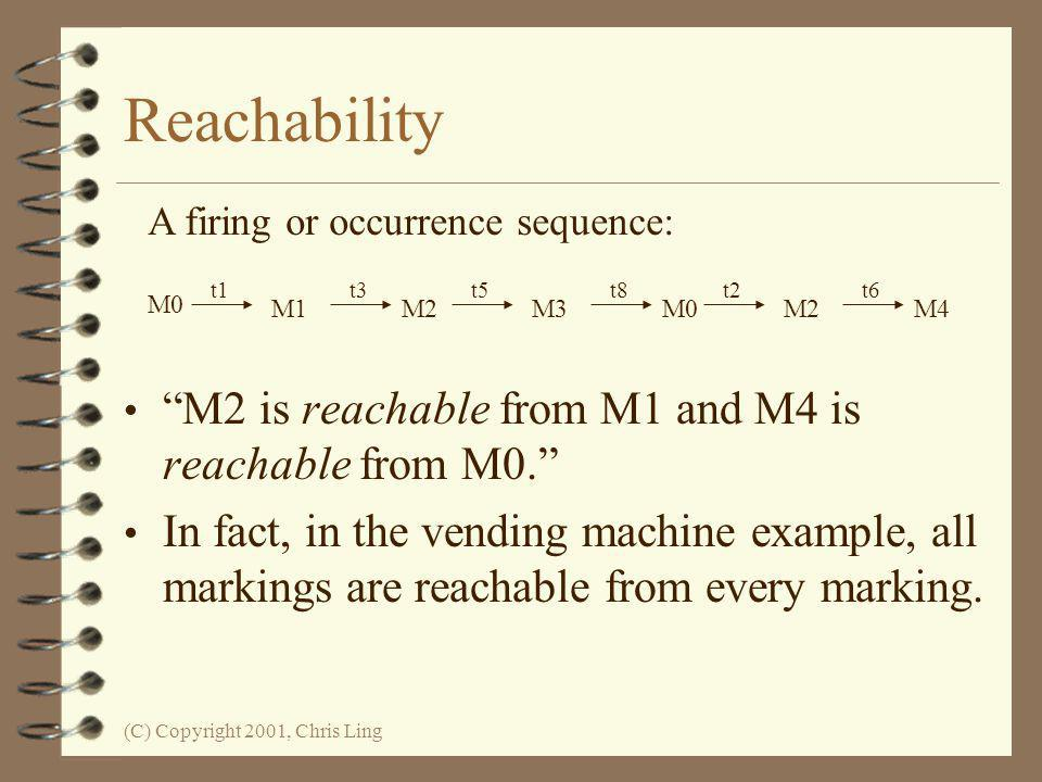Reachability M2 is reachable from M1 and M4 is reachable from M0.