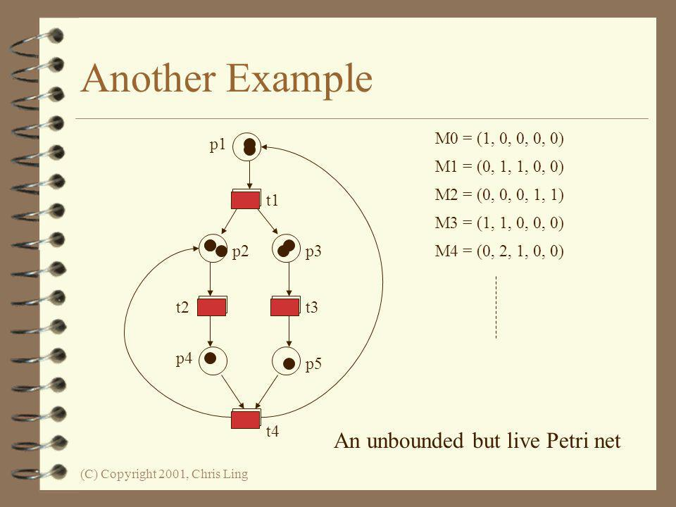 Another Example An unbounded but live Petri net M0 = (1, 0, 0, 0, 0)