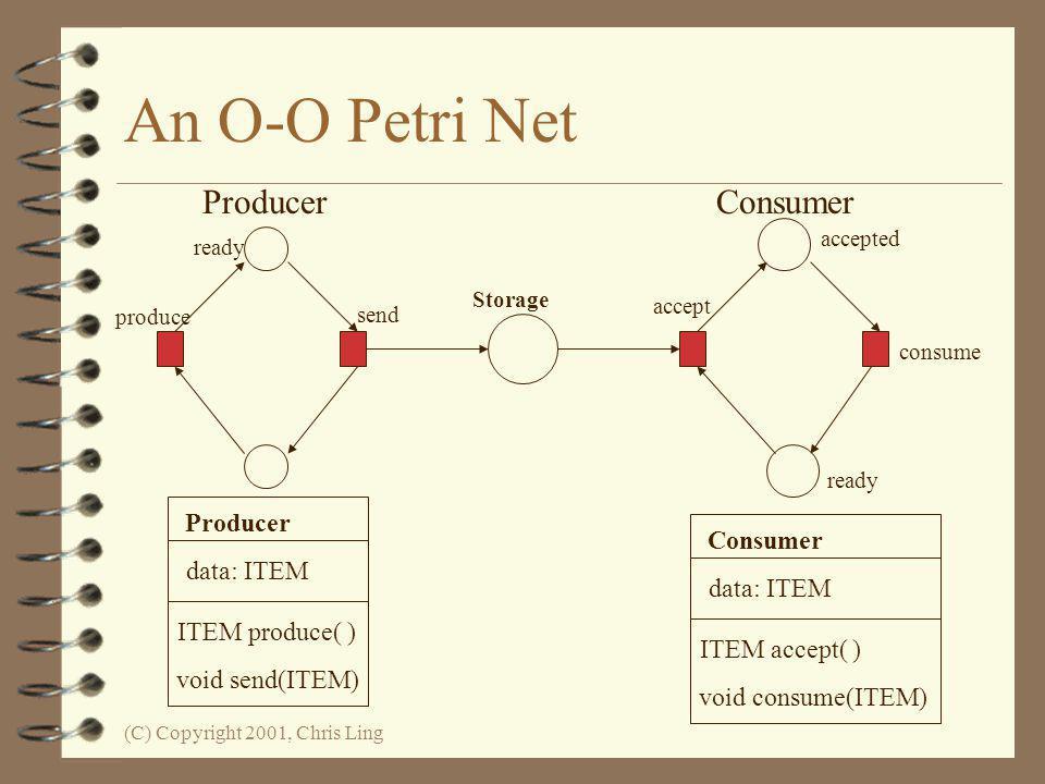 An O-O Petri Net Producer Consumer Producer Consumer data: ITEM