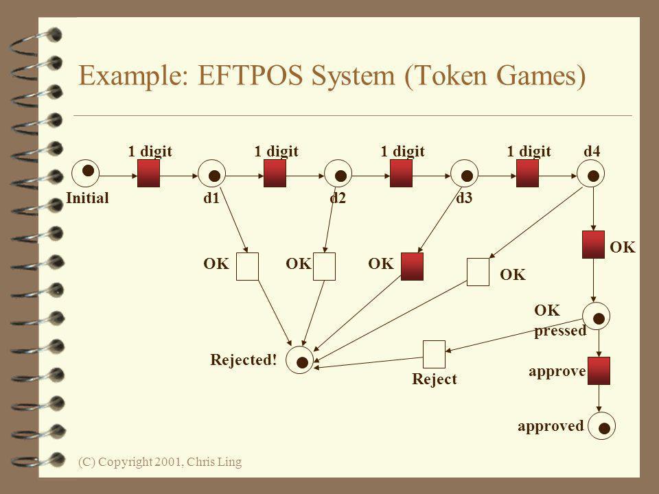 Example: EFTPOS System (Token Games)