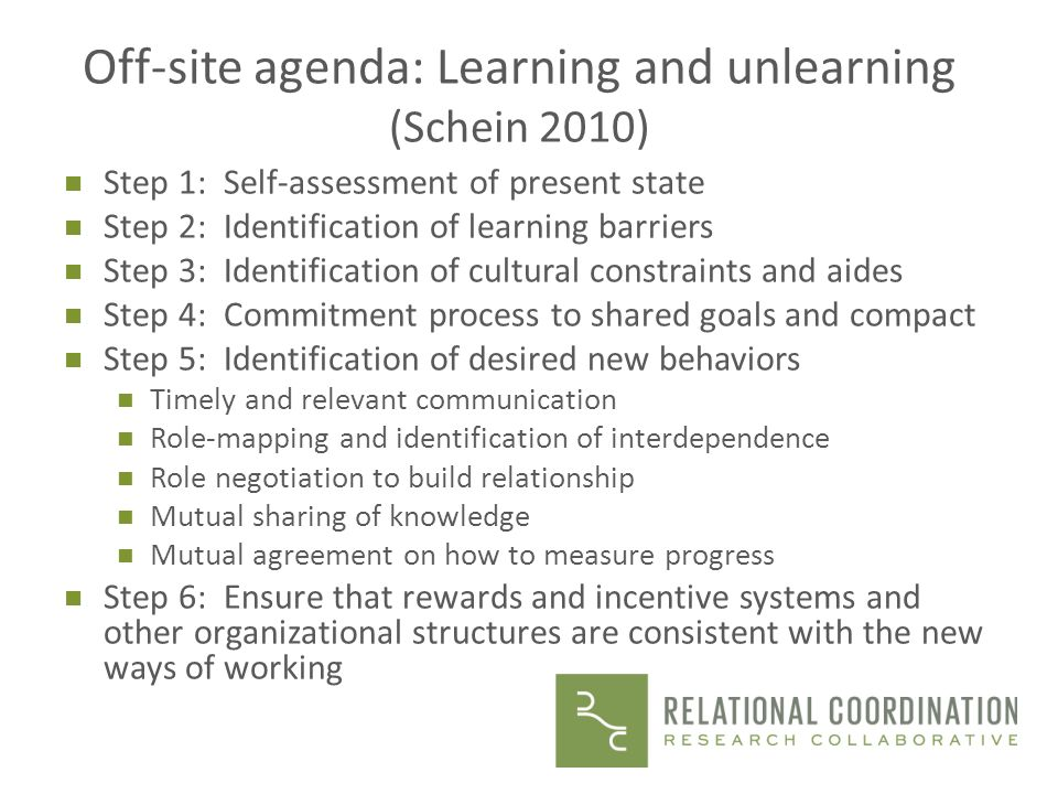 Off-site agenda: Learning and unlearning (Schein 2010)