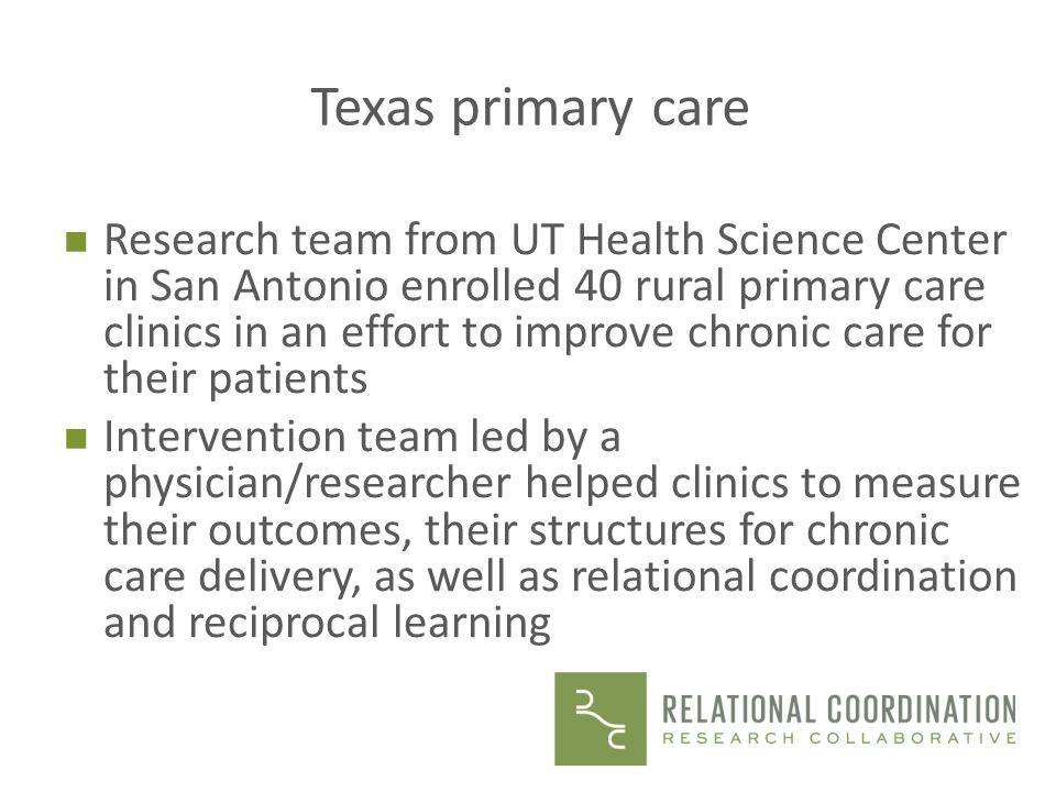 Texas primary care