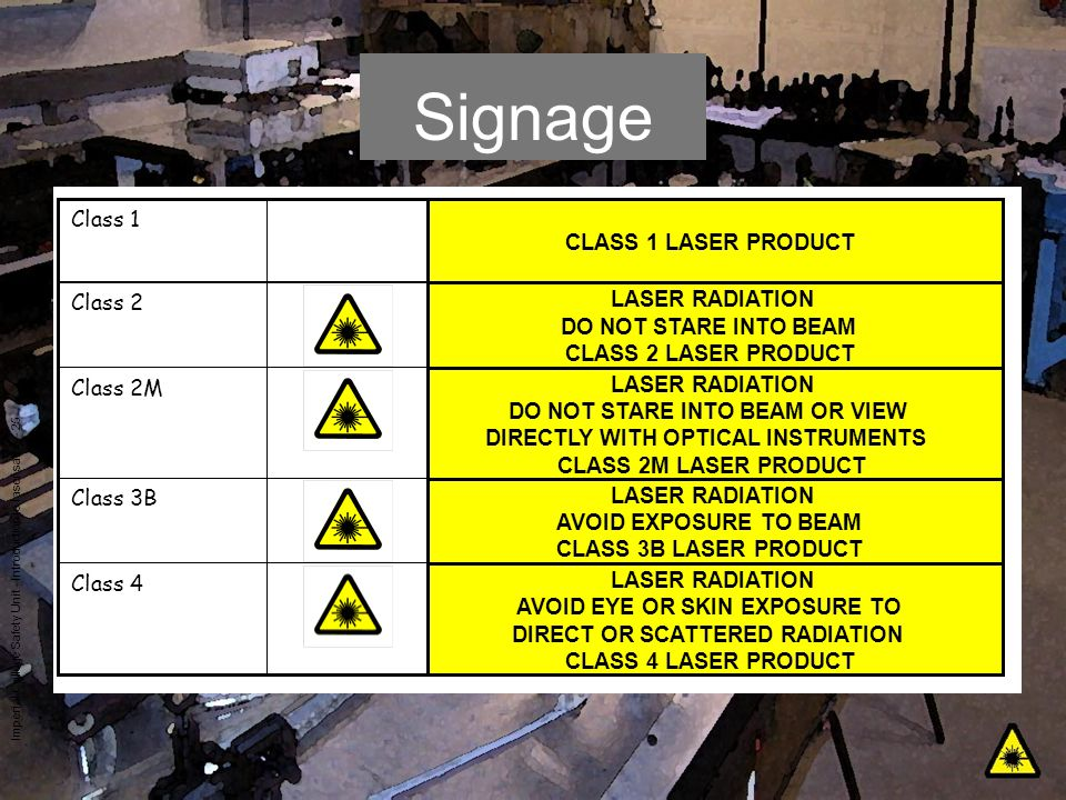 Signage Class 1 CLASS 1 LASER PRODUCT Class 2 LASER RADIATION
