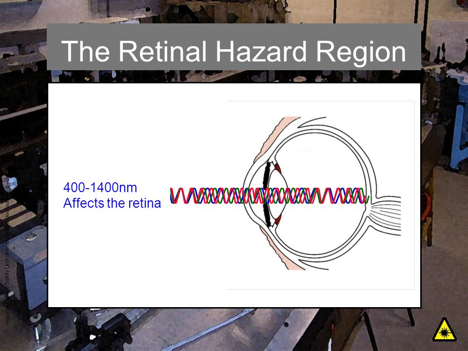 The Retinal Hazard Region