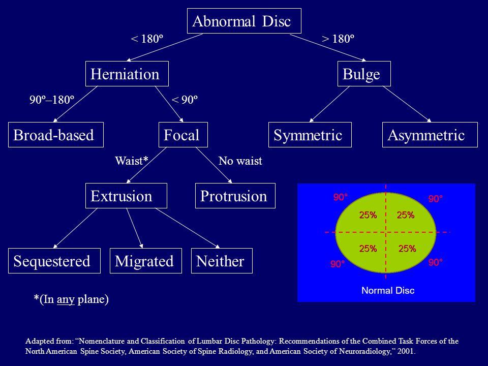 Abnormal Disc Herniation Bulge Broad-based Focal Symmetric Asymmetric