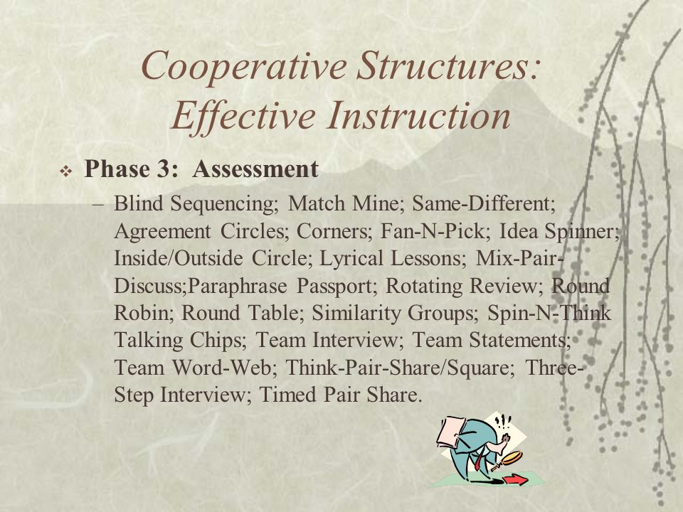 Cooperative Structures: Effective Instruction