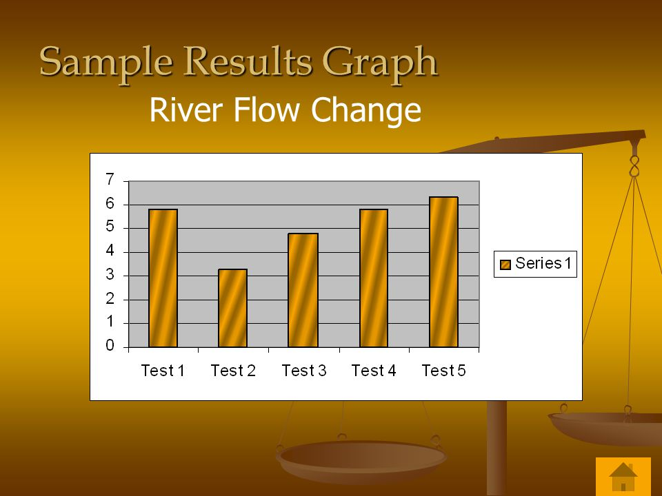Sample Results Graph River Flow Change