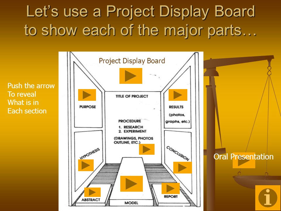 Let's use a Project Display Board to show each of the major parts…
